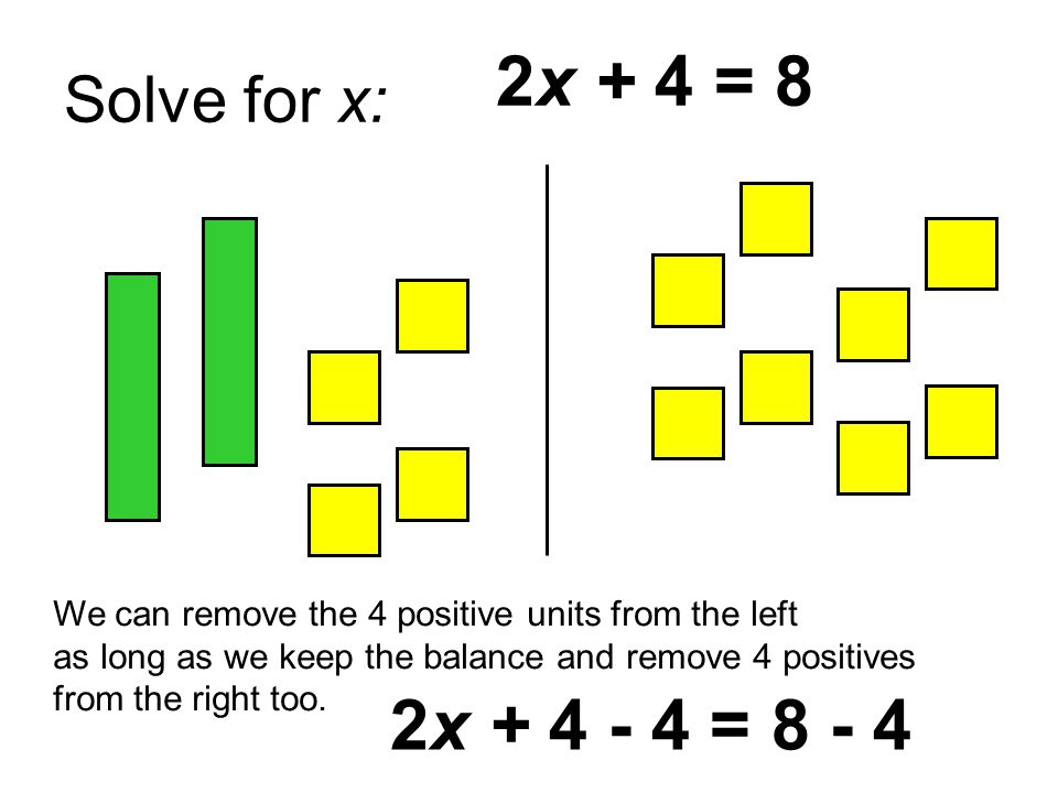 Solve for x: 2x + 4 = 8. We can remove the 4 positive units from the left. as long as we keep the balance and remove 4 positives.
