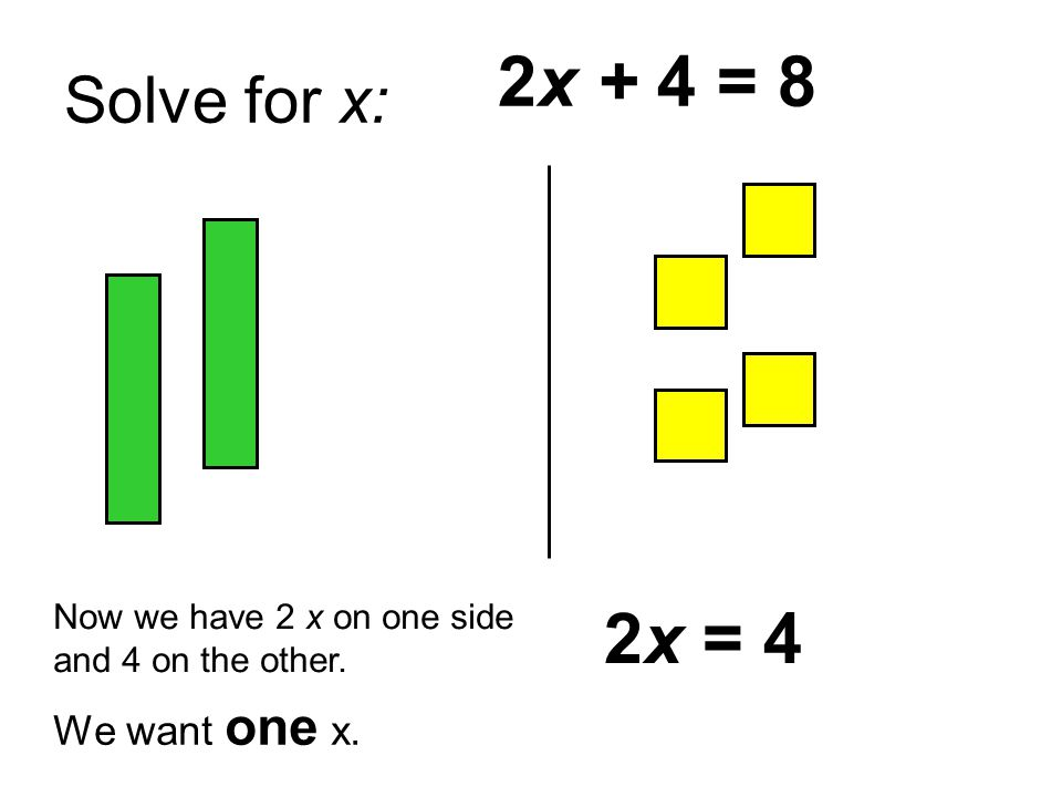 2x + 4 = 8 2x = 4 Solve for x: We want one x.
