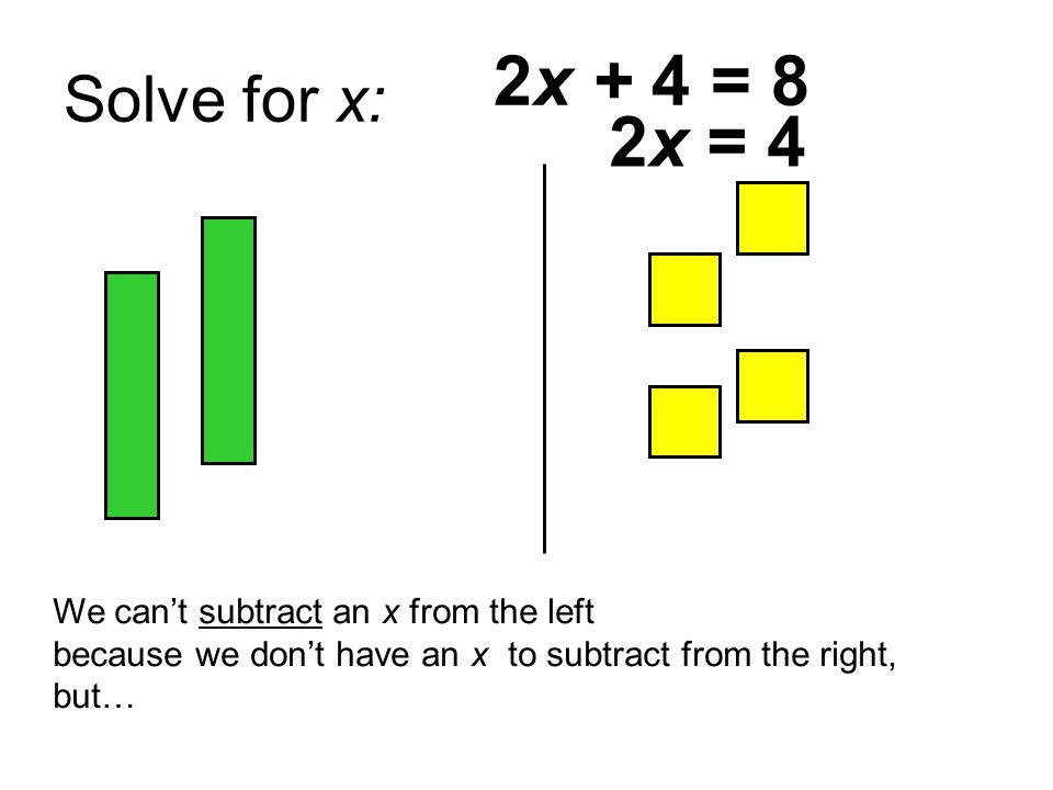 2x + 4 = 8 2x = 4 Solve for x: We can't subtract an x from the left