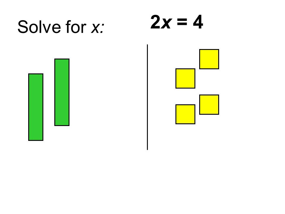 Solve for x: 2x = 4