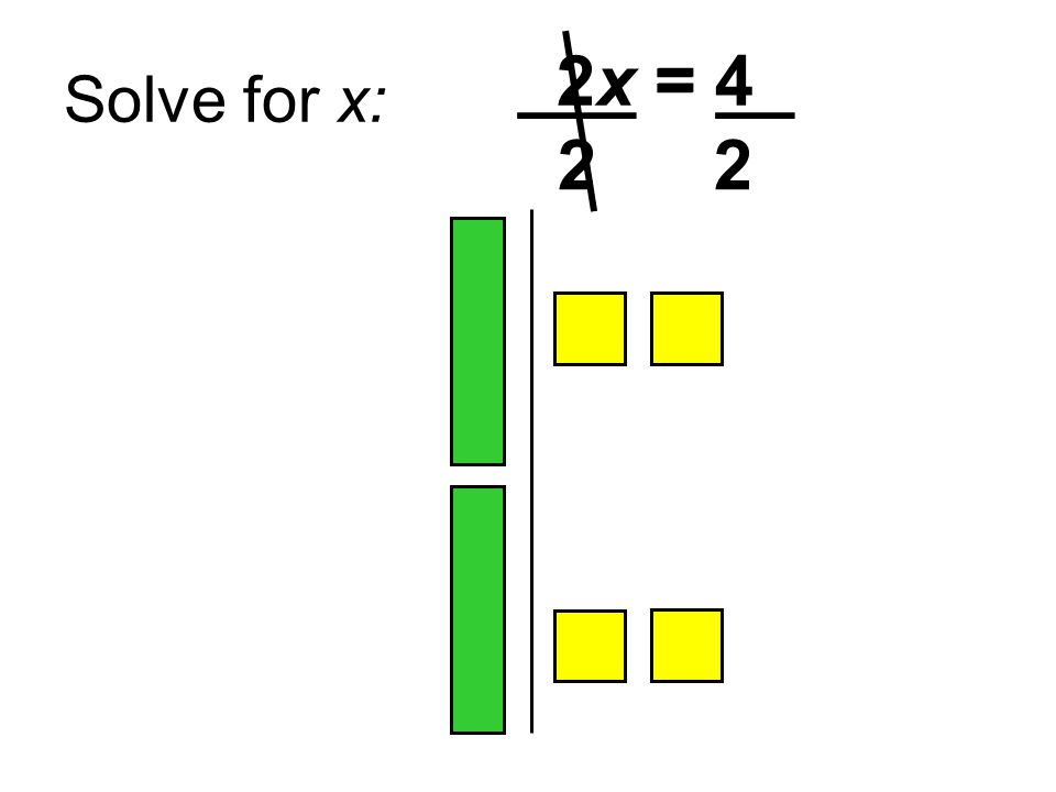 Solve for x: ___ = __ 2 2 2x = 4