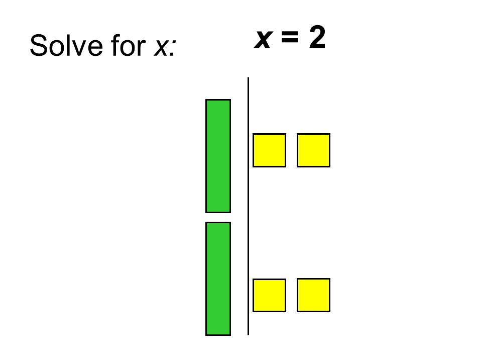 Solve for x: x = 2