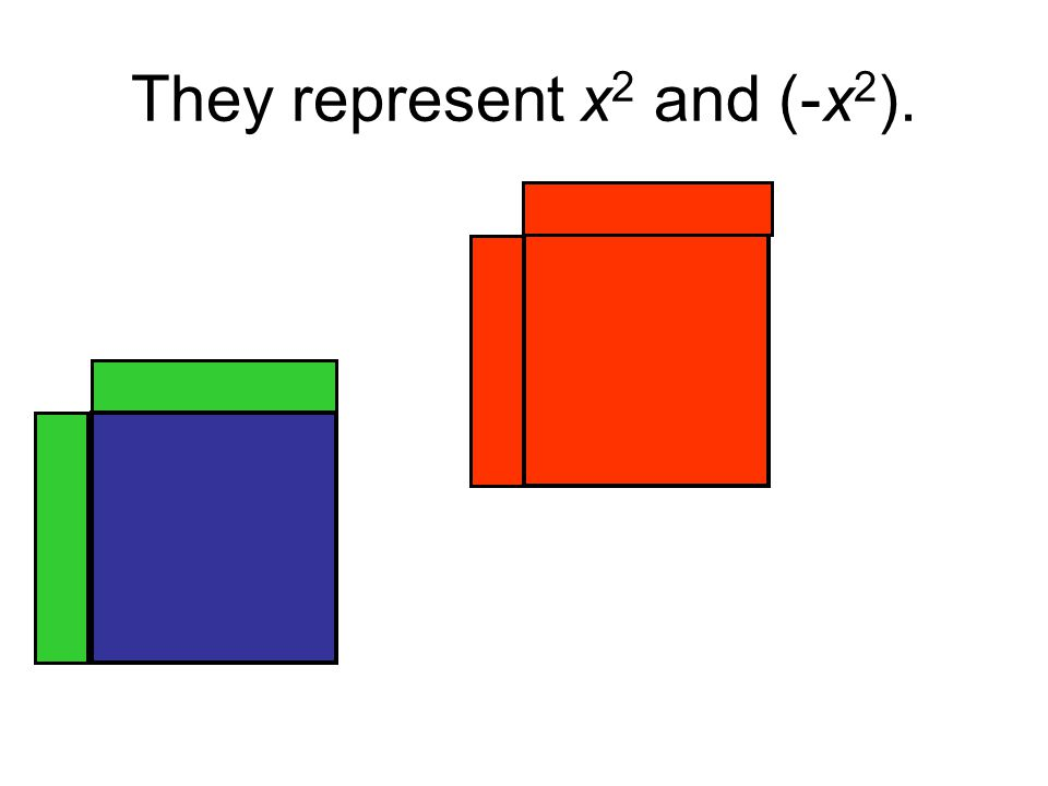 They represent x2 and (-x2).