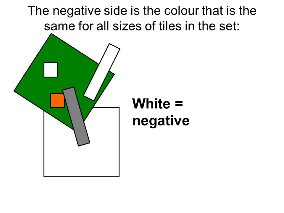 The negative side is the colour that is the same for all sizes of tiles in the set: