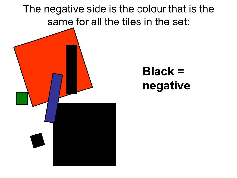 The negative side is the colour that is the same for all the tiles in the set: