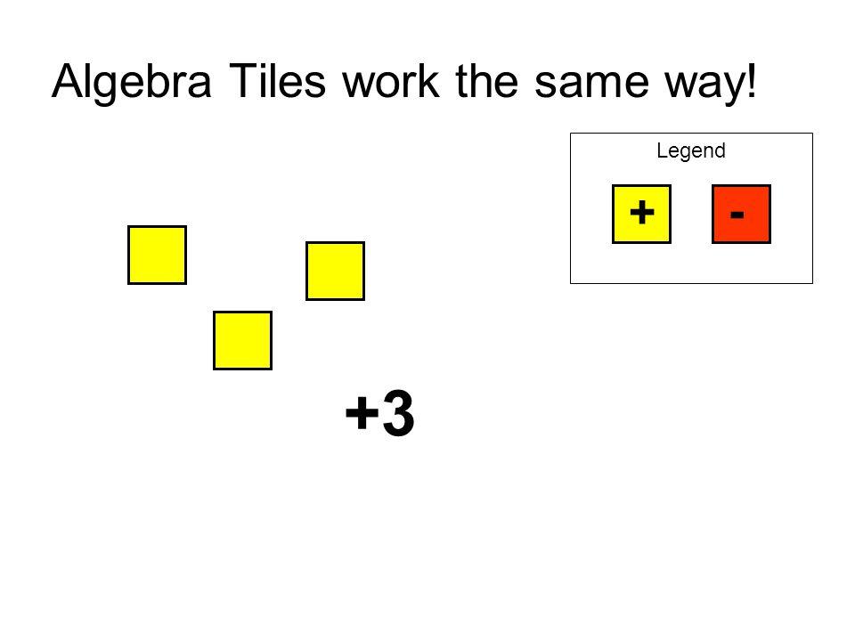 Algebra Tiles work the same way!