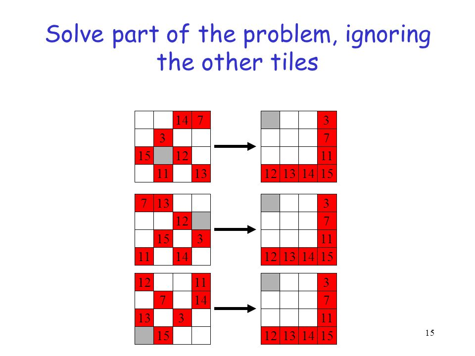 Solve part of the problem, ignoring the other tiles