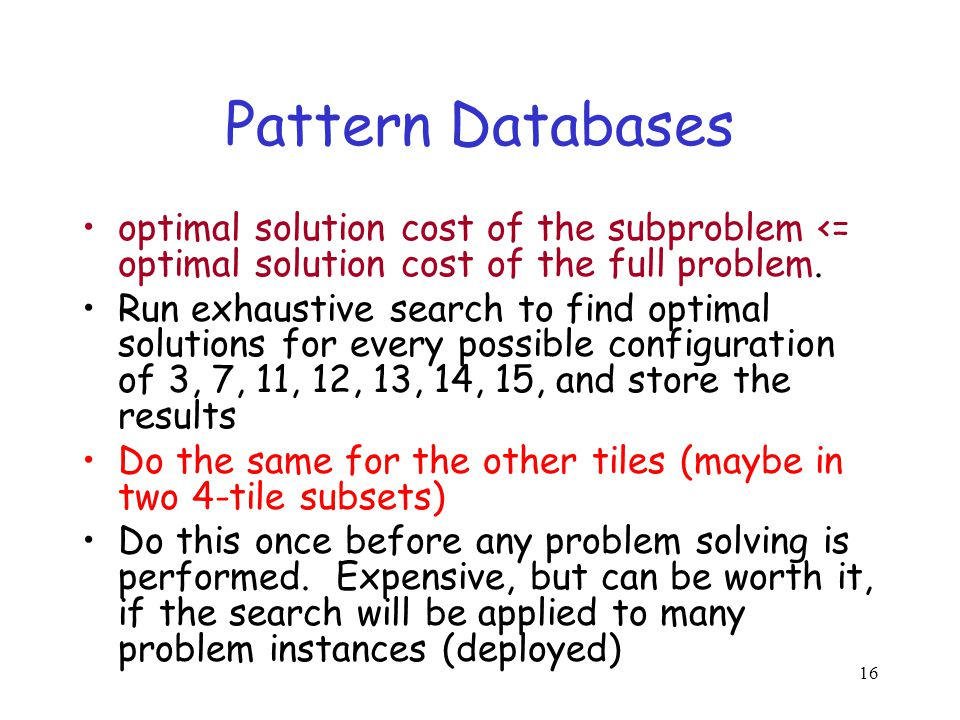 Pattern Databases optimal solution cost of the subproblem <= optimal solution cost of the full problem.