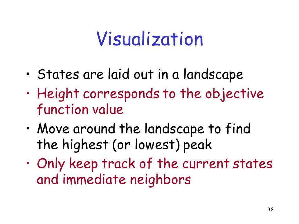 Visualization States are laid out in a landscape
