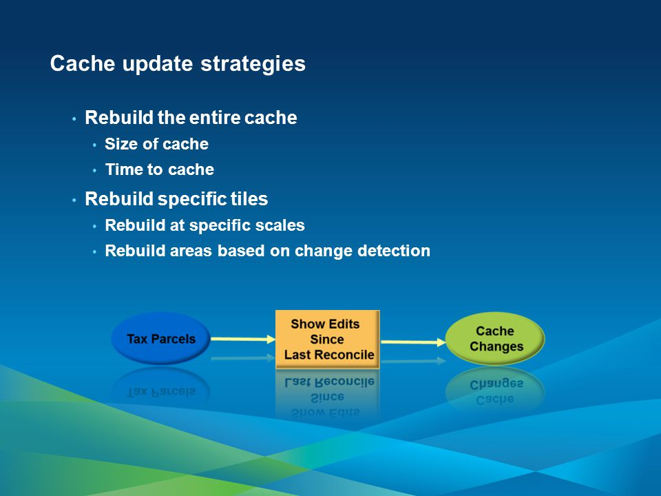 Cache update strategies