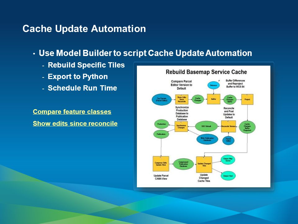 Cache Update Automation