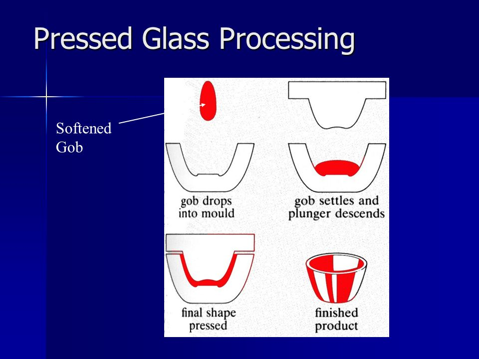 Pressed Glass Processing
