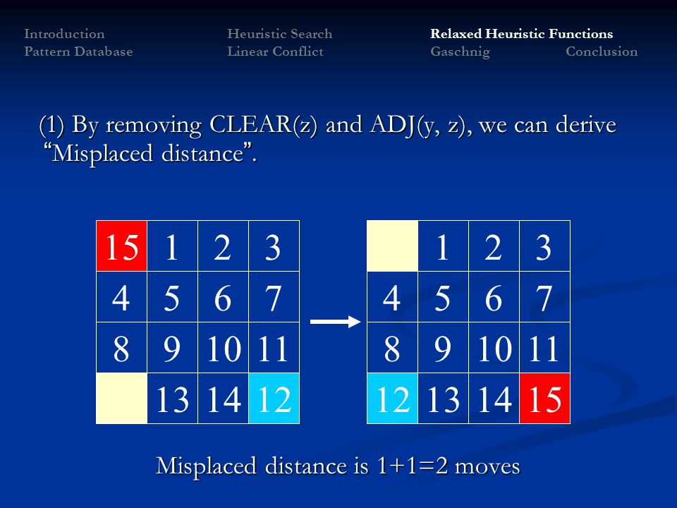 Misplaced distance is 1+1=2 moves