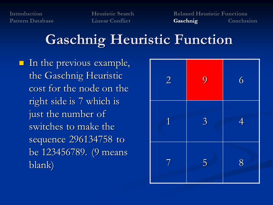 Gaschnig Heuristic Function