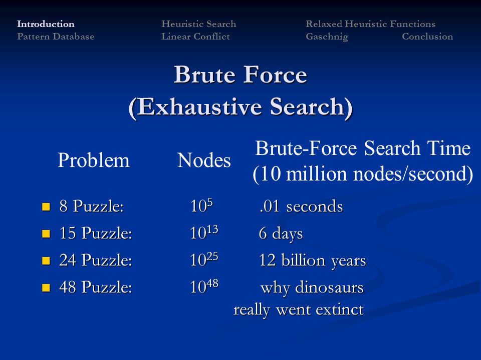 Brute Force (Exhaustive Search)
