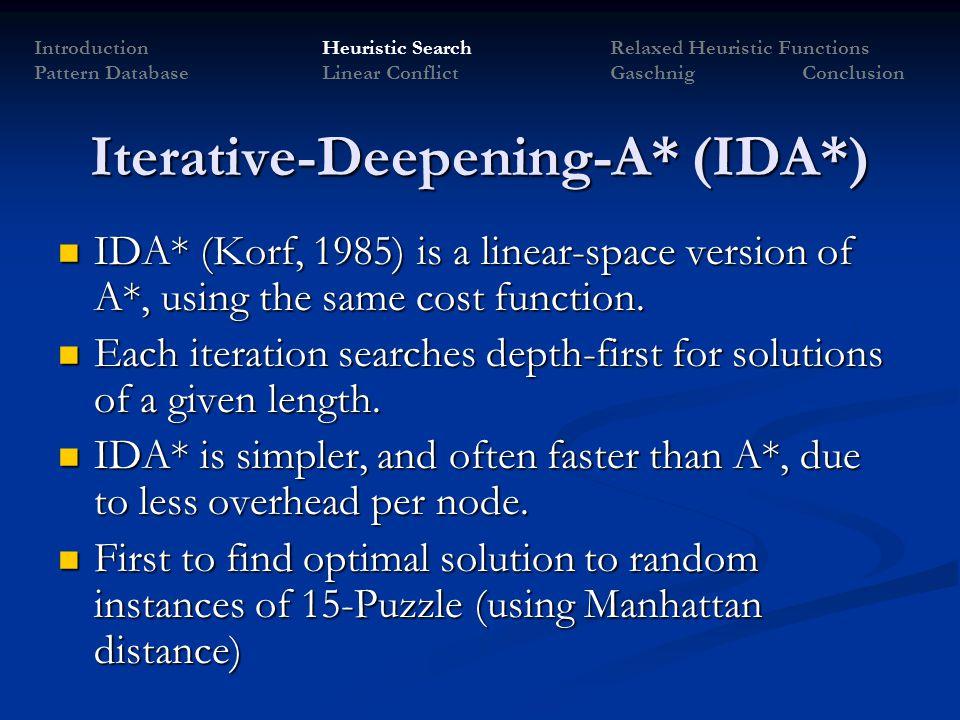 Iterative-Deepening-A* (IDA*)