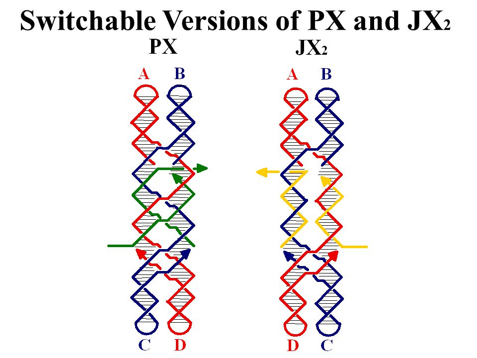 Switchable Versions of PX and JX2