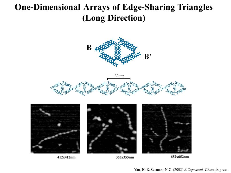 One-Dimensional Arrays of Edge-Sharing Triangles