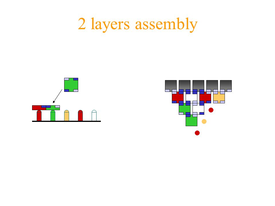 2 layers assembly