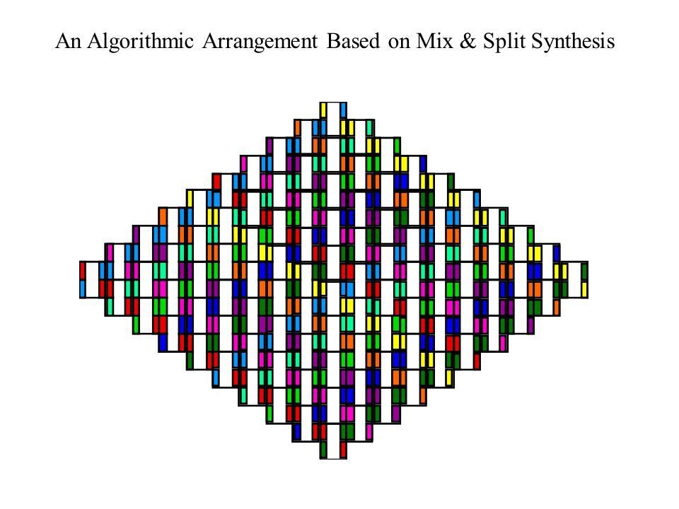 An Algorithmic Arrangement Based on Mix & Split Synthesis