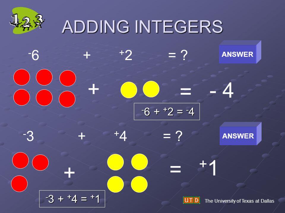 + - 4 = +1 = + ADDING INTEGERS -6 + +2 = -3 + +4 = -6 + +2 = -4