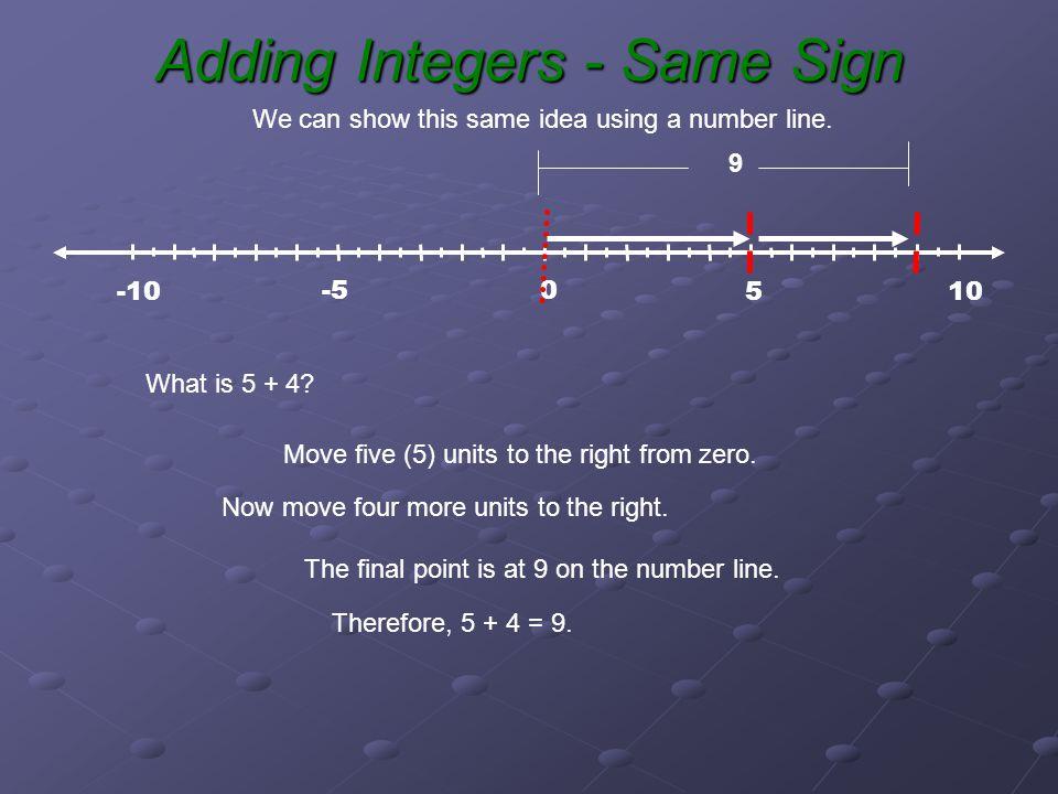 Adding Integers - Same Sign