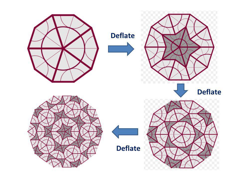 Deflate Deflate Deflate