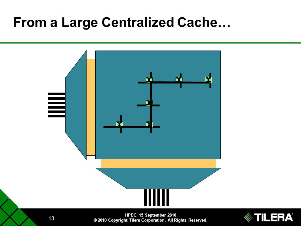 From a Large Centralized Cache…