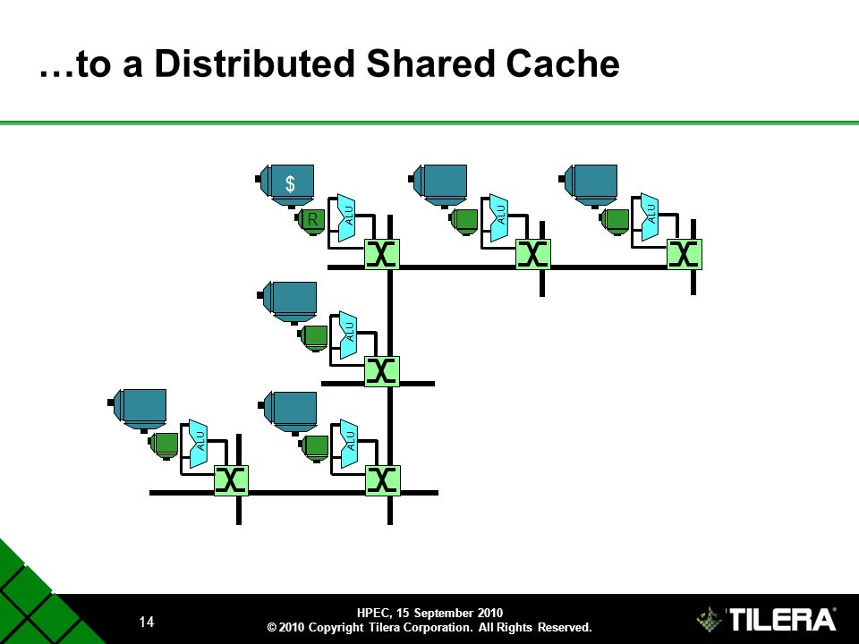 …to a Distributed Shared Cache