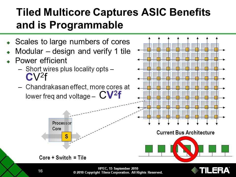 Tiled Multicore Captures ASIC Benefits and is Programmable