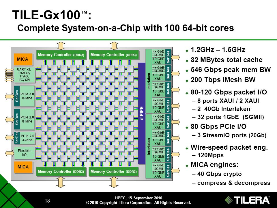 TILE-Gx100™: Complete System-on-a-Chip with 100 64-bit cores