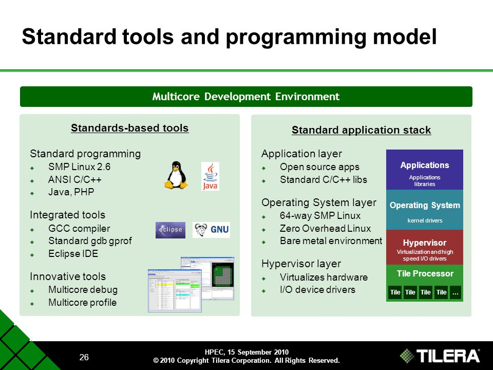 Standard tools and programming model