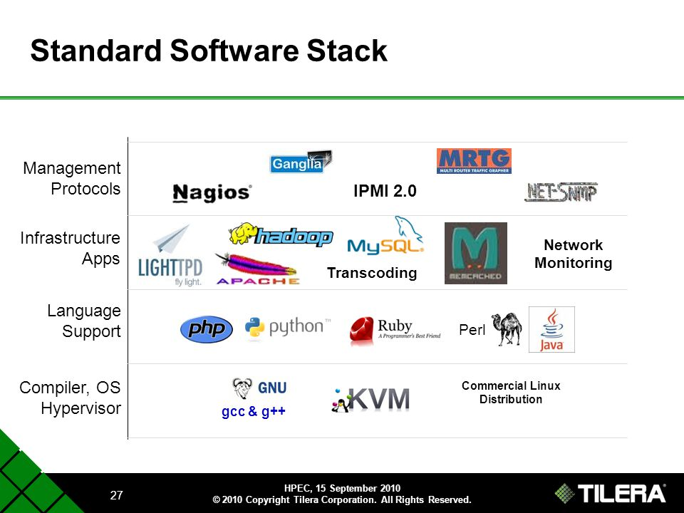 Standard Software Stack