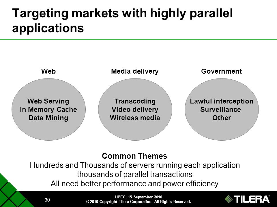 Targeting markets with highly parallel applications