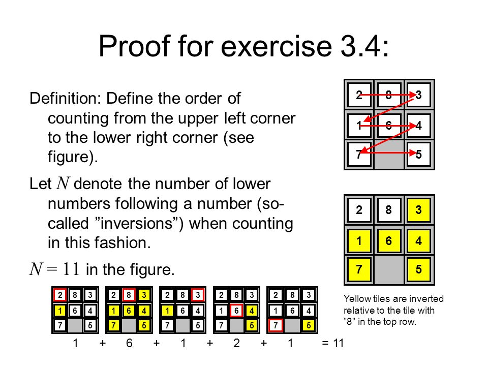 Proof for exercise 3.4: N = 11 in the figure.