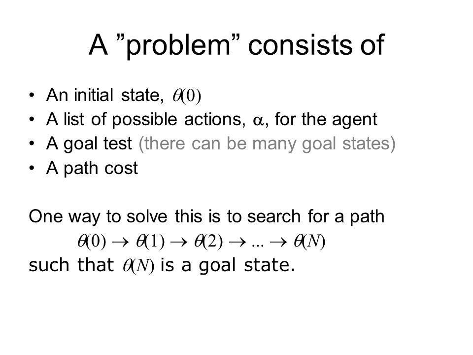 A problem consists of