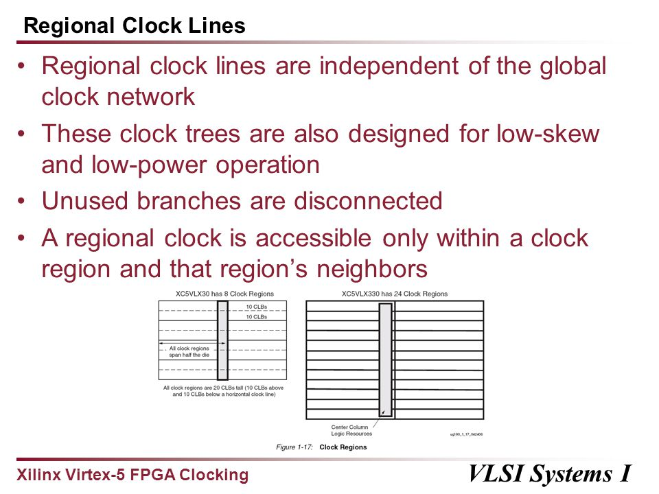 Regional clock lines are independent of the global clock network