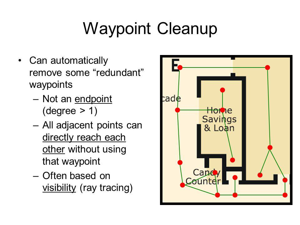 Waypoint Cleanup Can automatically remove some redundant waypoints