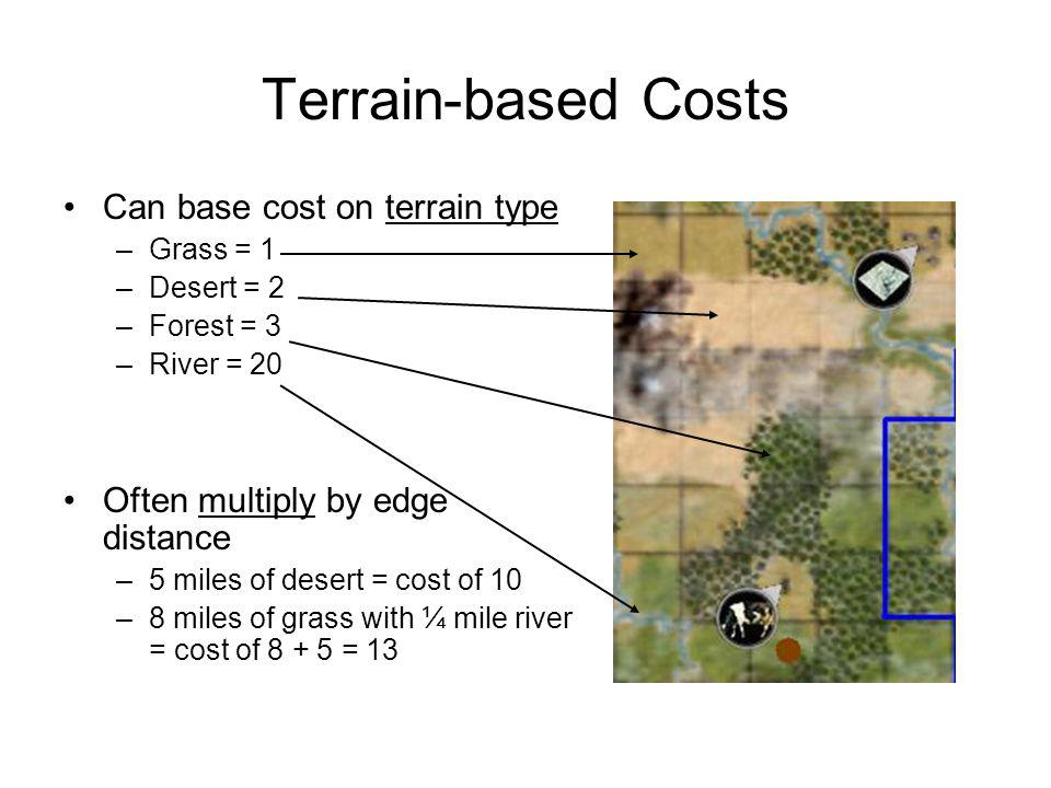 Terrain-based Costs Can base cost on terrain type