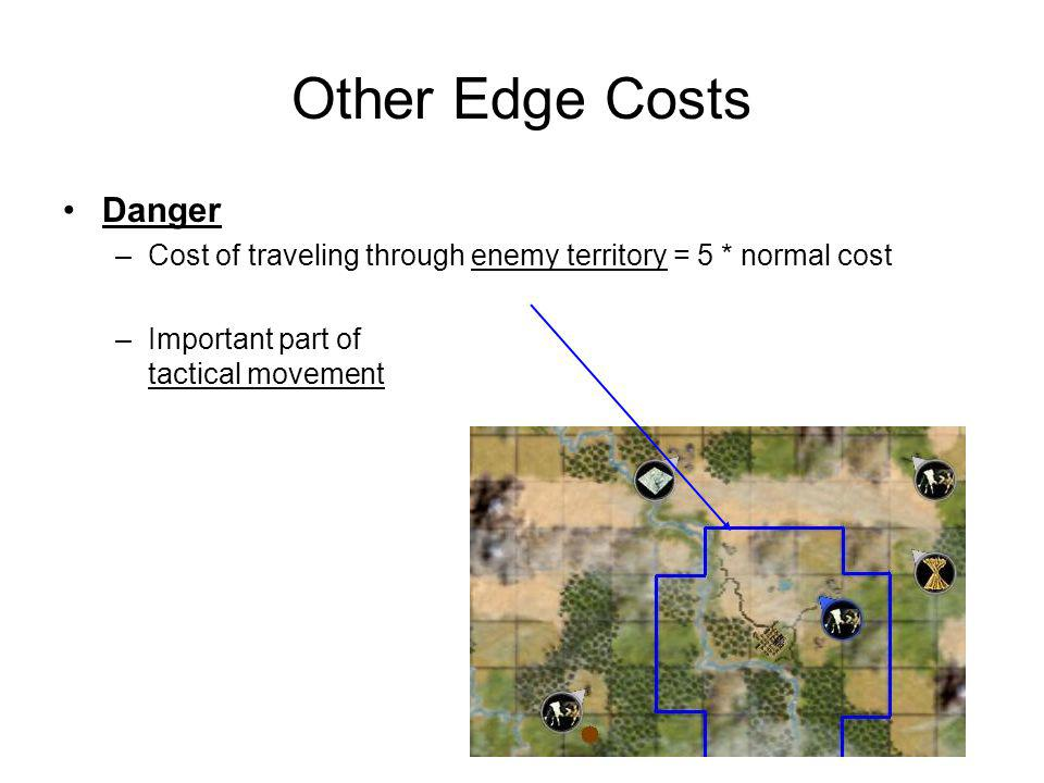 Other Edge Costs Danger