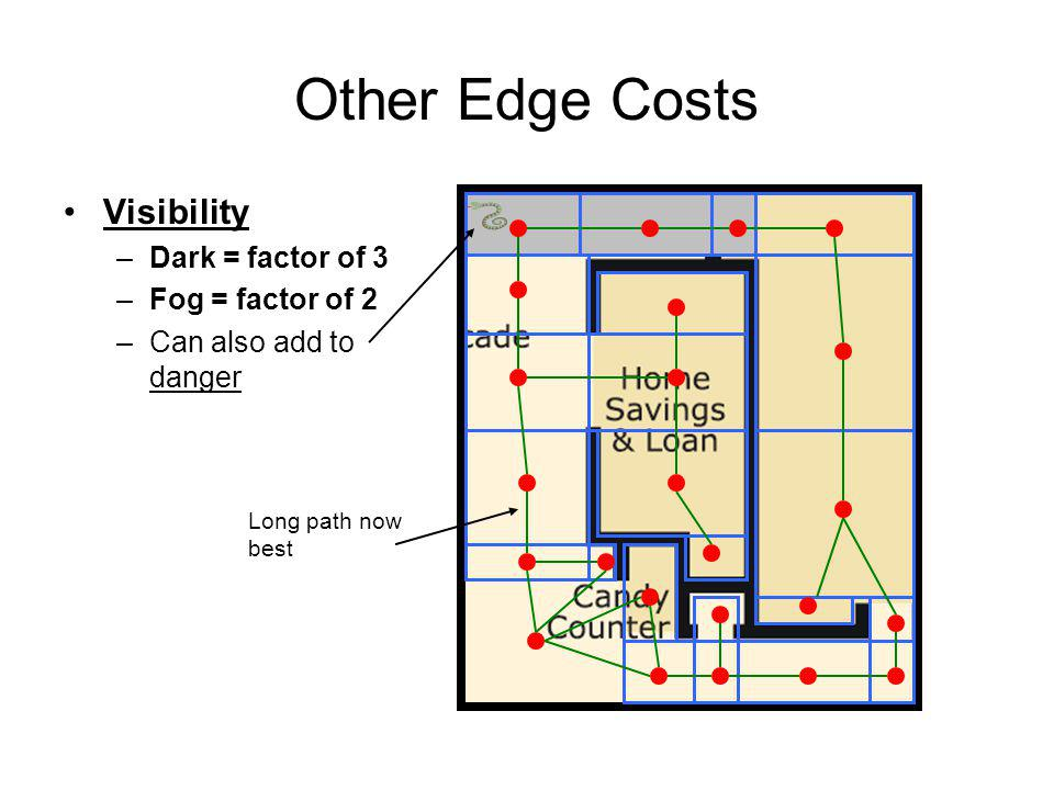Other Edge Costs Visibility Dark = factor of 3 Fog = factor of 2