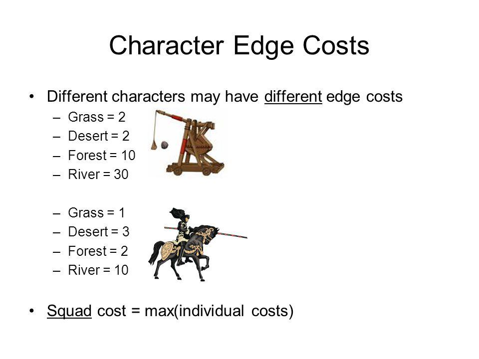 Character Edge Costs Different characters may have different edge costs. Grass = 2. Desert = 2. Forest = 10.