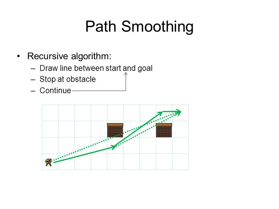 Path Smoothing Recursive algorithm: Draw line between start and goal