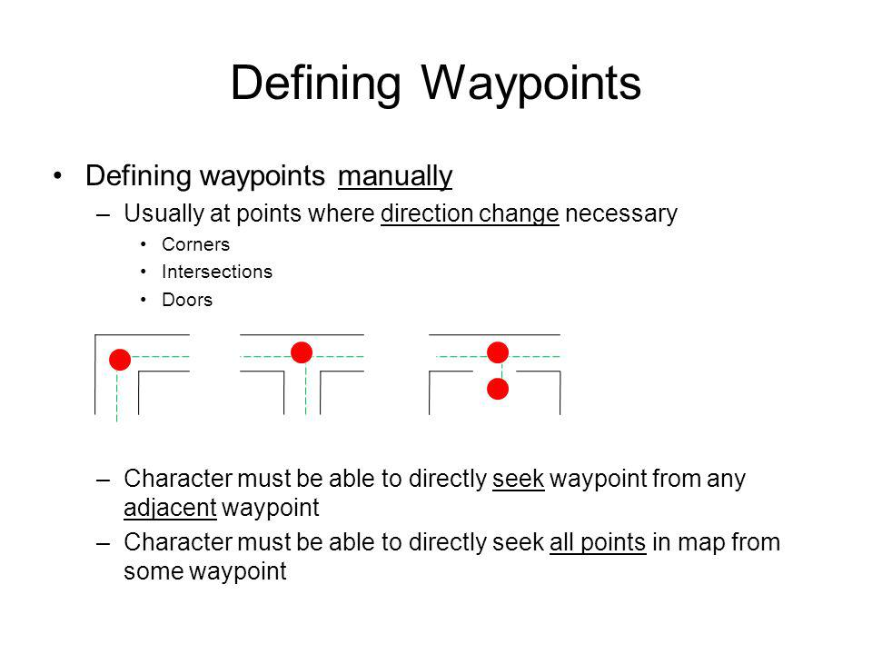 Defining Waypoints Defining waypoints manually