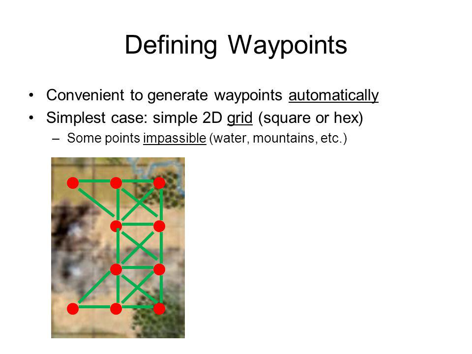 Defining Waypoints Convenient to generate waypoints automatically