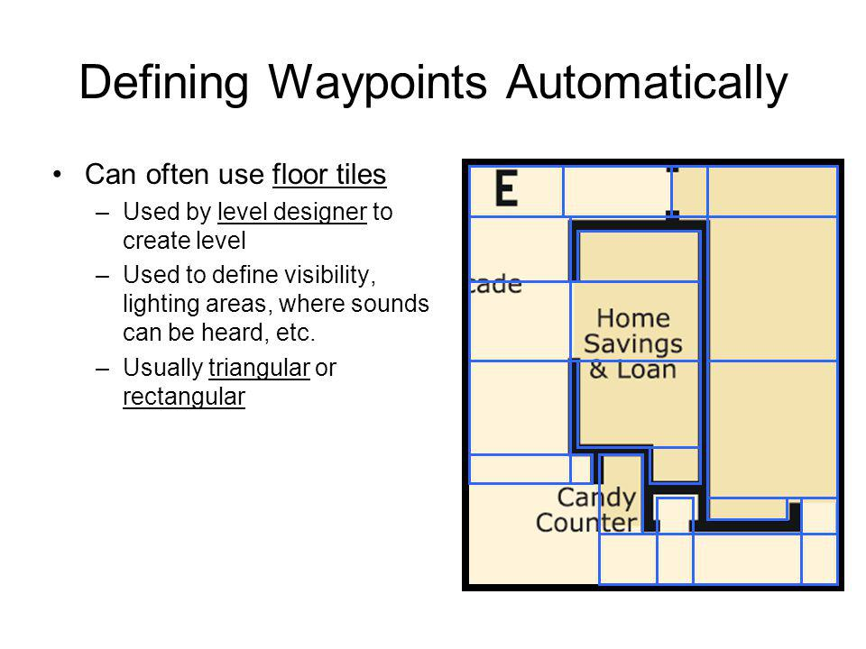 Defining Waypoints Automatically