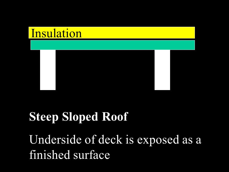 Insulation Steep Sloped Roof Underside of deck is exposed as a finished surface