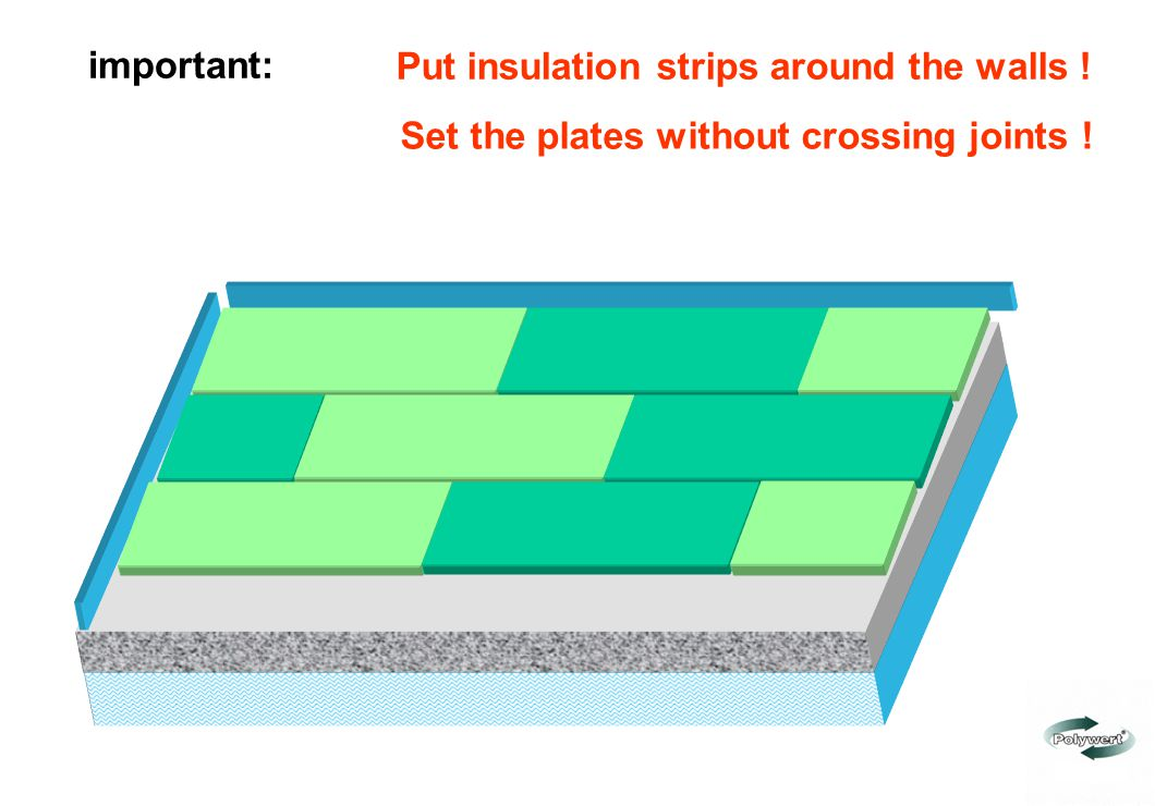 important: Put insulation strips around the walls ! Set the plates without crossing joints !