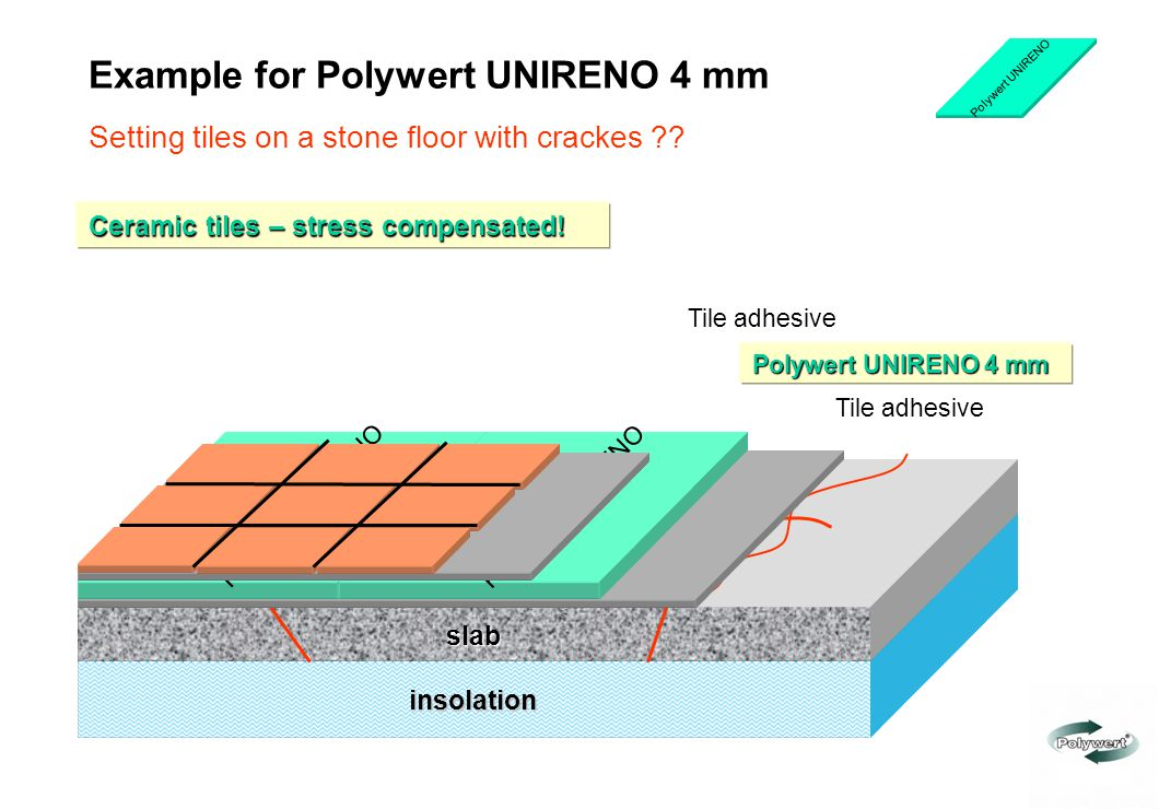 Example for Polywert UNIRENO 4 mm