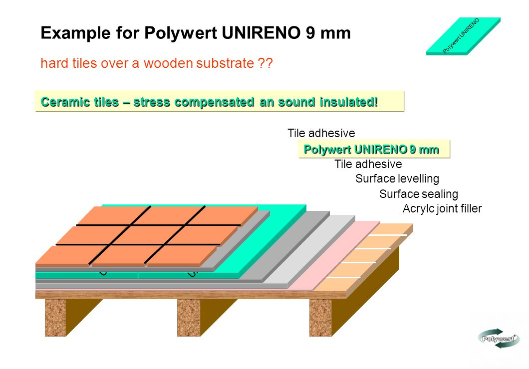 Example for Polywert UNIRENO 9 mm